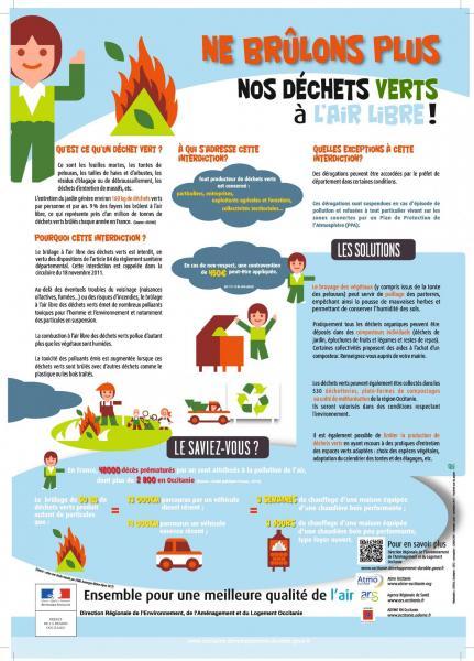 Plaquette information dechets verts